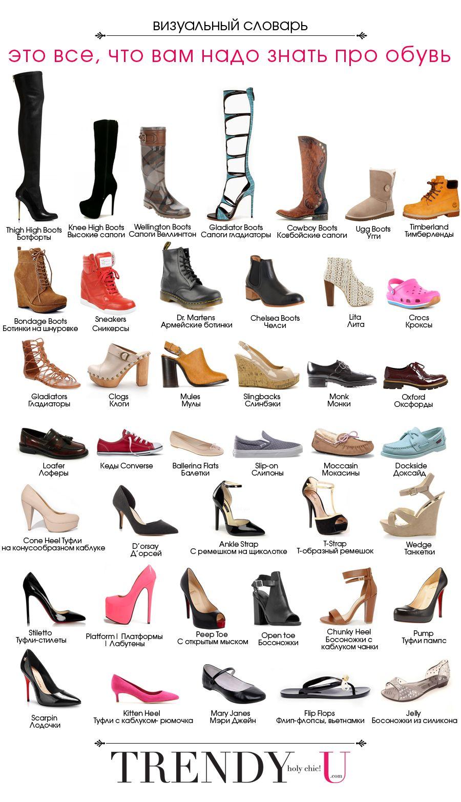 виды обуви женской названия с картинками славится