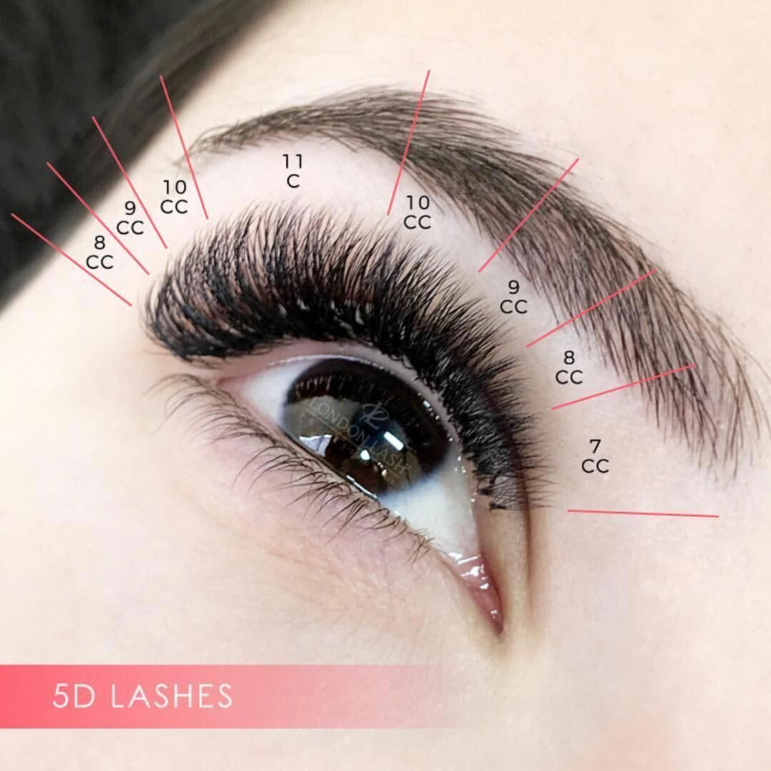 How To Get False Lashes Off Without Any Damage Eyelash