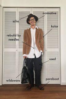 Y's Wardrobe: 【kolor rebuild by needles paraboot】ジャケットを着崩しちゃってもい...