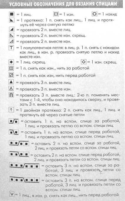Правильно читать схемы вязания 66