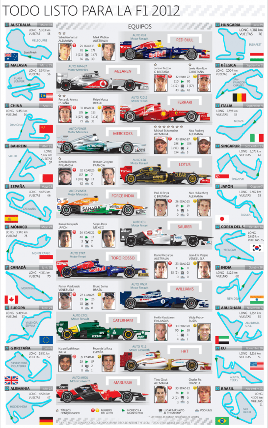 Calendario Gp F1.Calendario Formula 1 En 2012 Formula1 Formula 1 Drawing