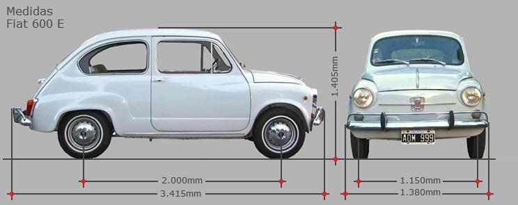 Fiat 600. Medidas | Fiat 600, Fiat 600 descapotable, Coches clásicos