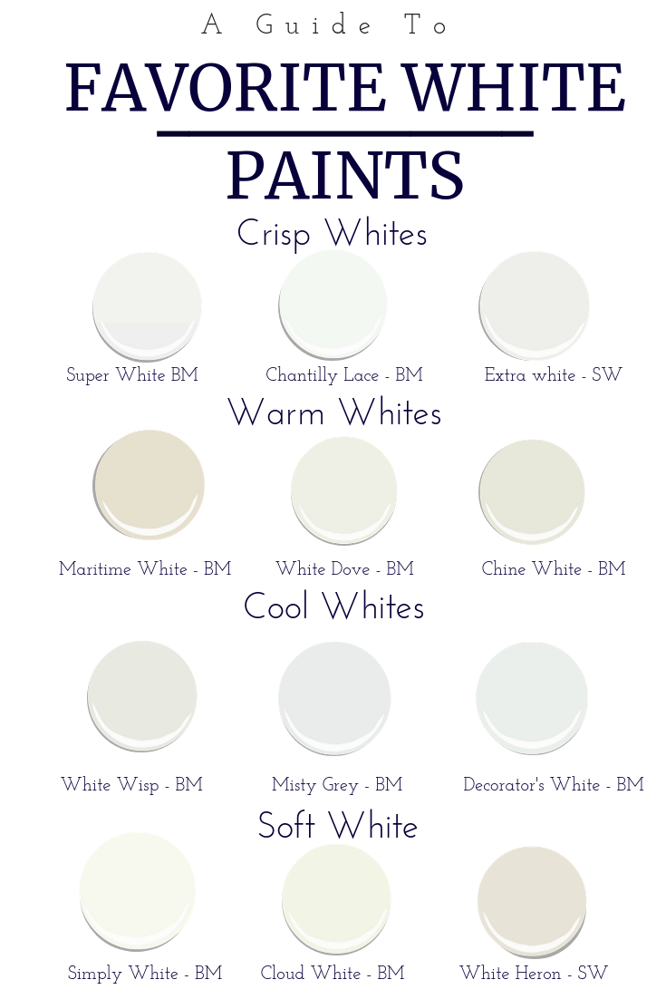 top picks for the perfect white paint the little lake on lake cottage interior paint colors id=74494