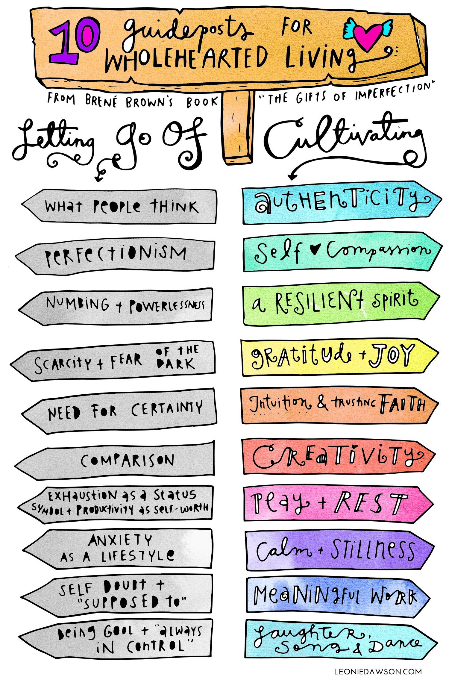 10 Guideposts For Whole Hearted Living Free Printable
