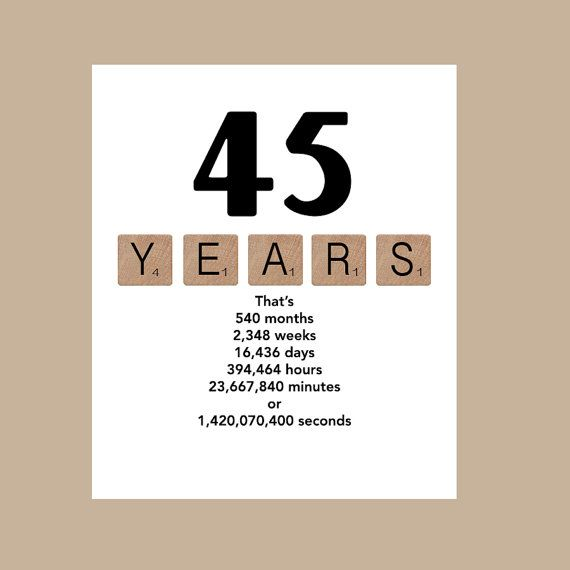 45th Birthday Card Milestone 1973 Forty Five Gift For