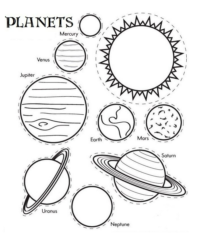 Planet Coloring Pages With The 9 Planets Of Solar System Dengan