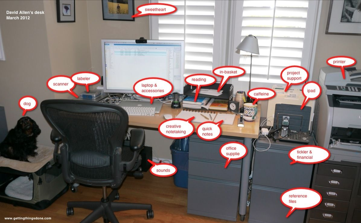 A Time Management Guruu0027s Desk   Labeled   David Allen   Getting Things Done.
