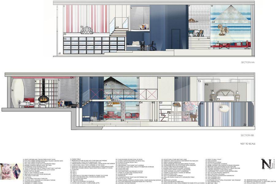 Interior design qualifications entry requirements - Interior decorator qualifications ...