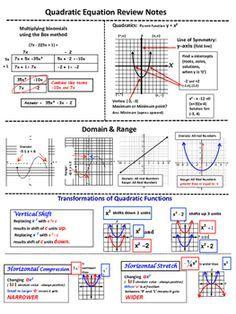 Quadratic Function Review Quadratic Functions Quadratics