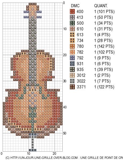 11/12/10 : grille de point de croix gratuite - Violoncelle ...