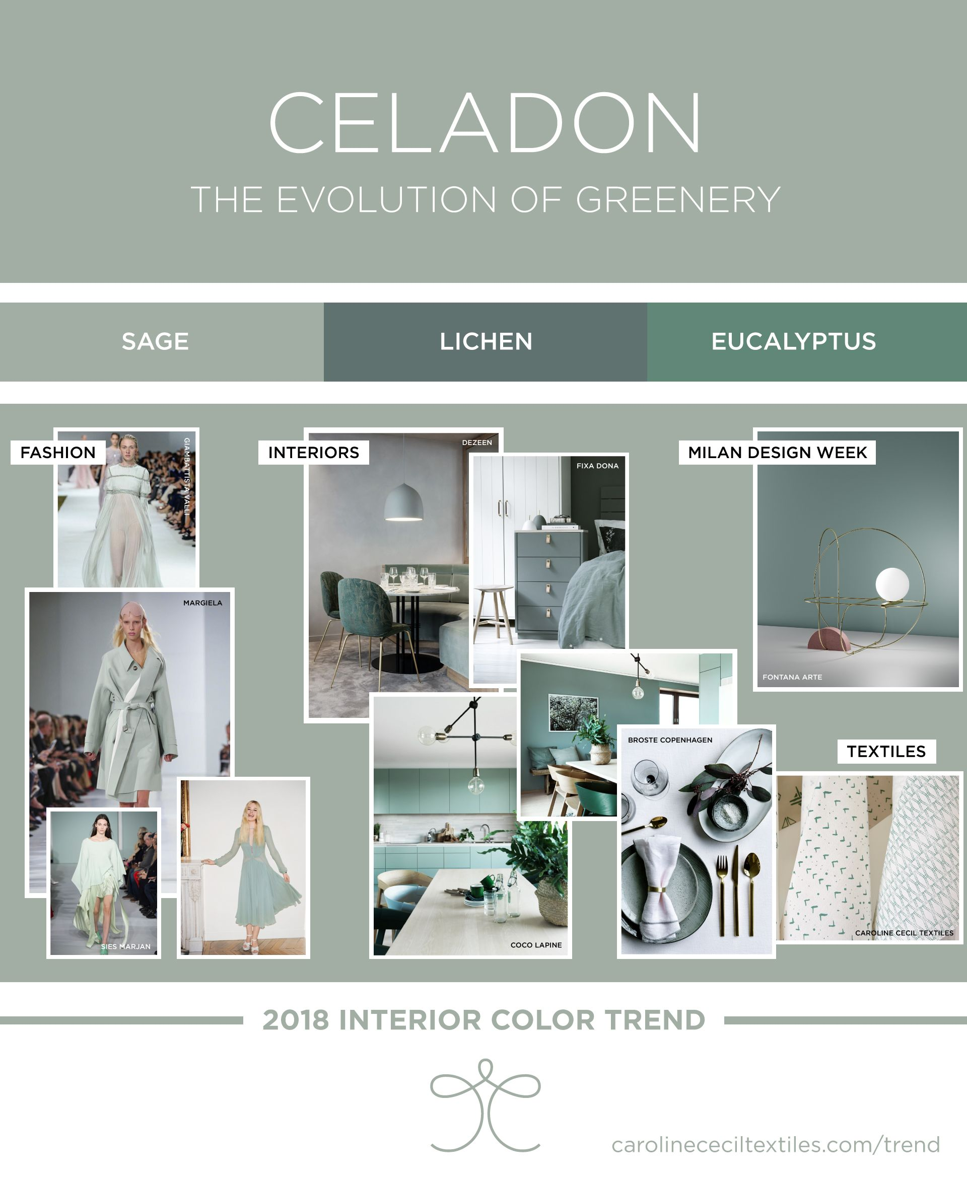 Interior color trends 2018 ss18 aw18 greenery green sage sea foam interior design paint colors home decor fashion