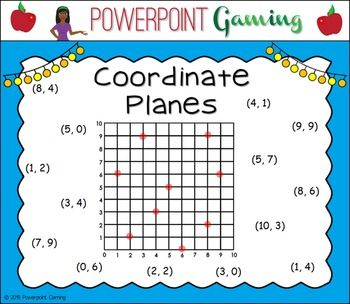 Coordinate Plane Activboard Lesson - 5.G.1, 5.G.2