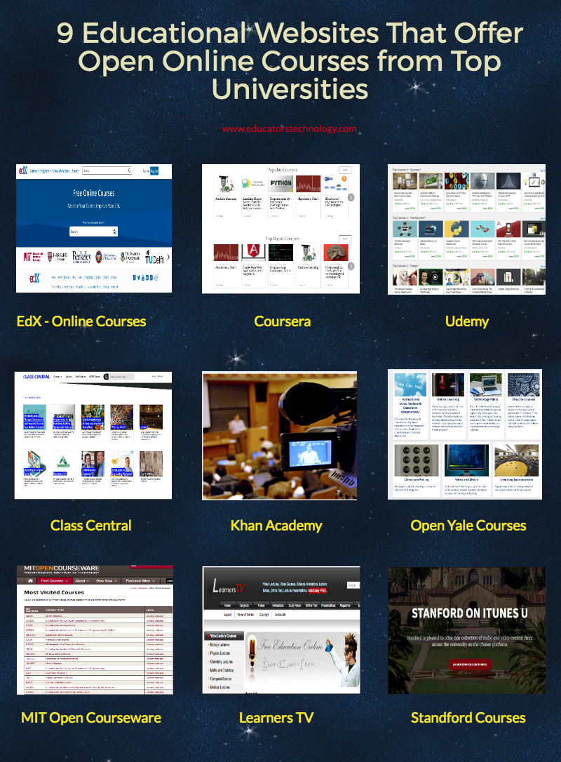 9 Educational Websites That Offer Open Online Courses From Top Universities Educational Websites Online Math Courses Online School