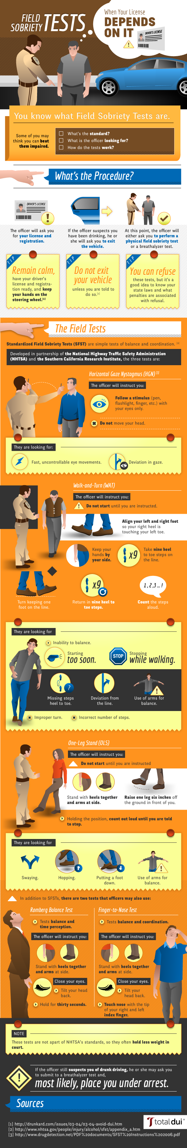 Field Sobriety Tests[INFOGRAPHIC]