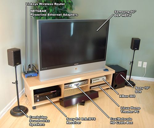 Diffe Components For Home Theatre Setup More Tips