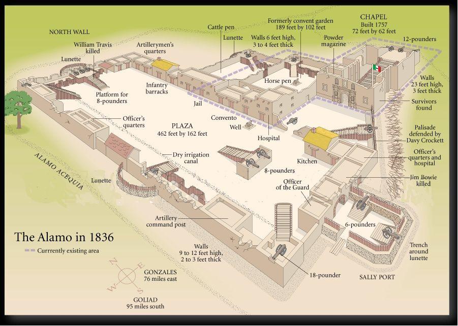 image result for the alamo alamo pinterest rh pinterest ca Alamo Battlefield Tours diagram of the alamo