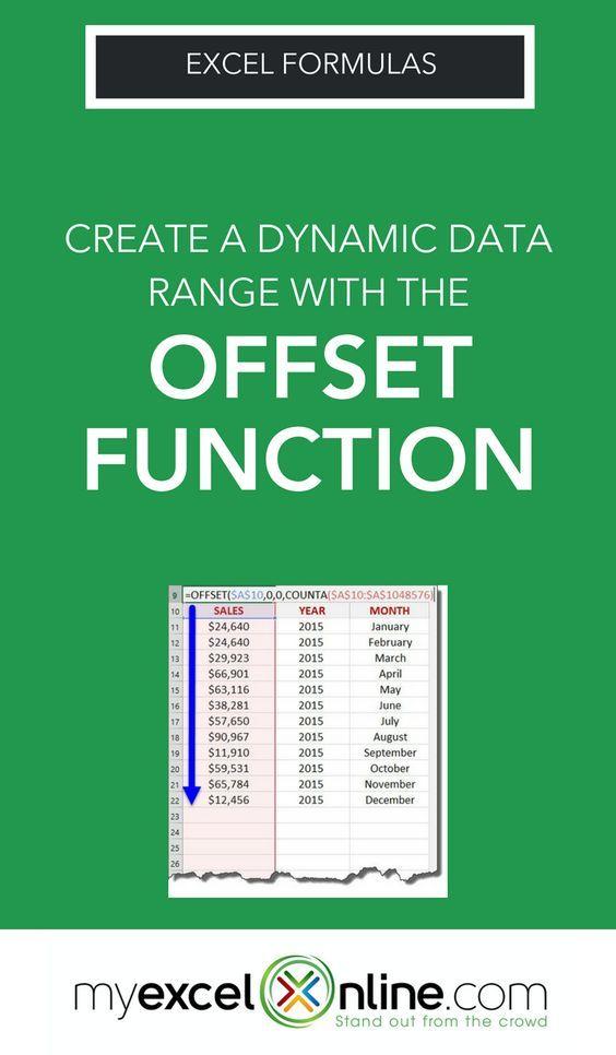 Excel OFFSET function Proud of my Job Pinterest Microsoft