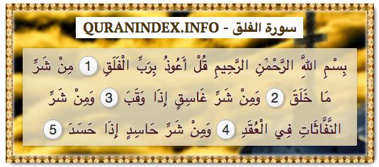 Pin by Quranindex info on Quran Verses and Topics | Quran, Quran