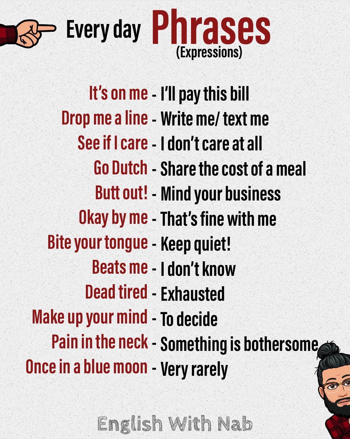 Common phrases in 2020 English vocabulary words, Learn