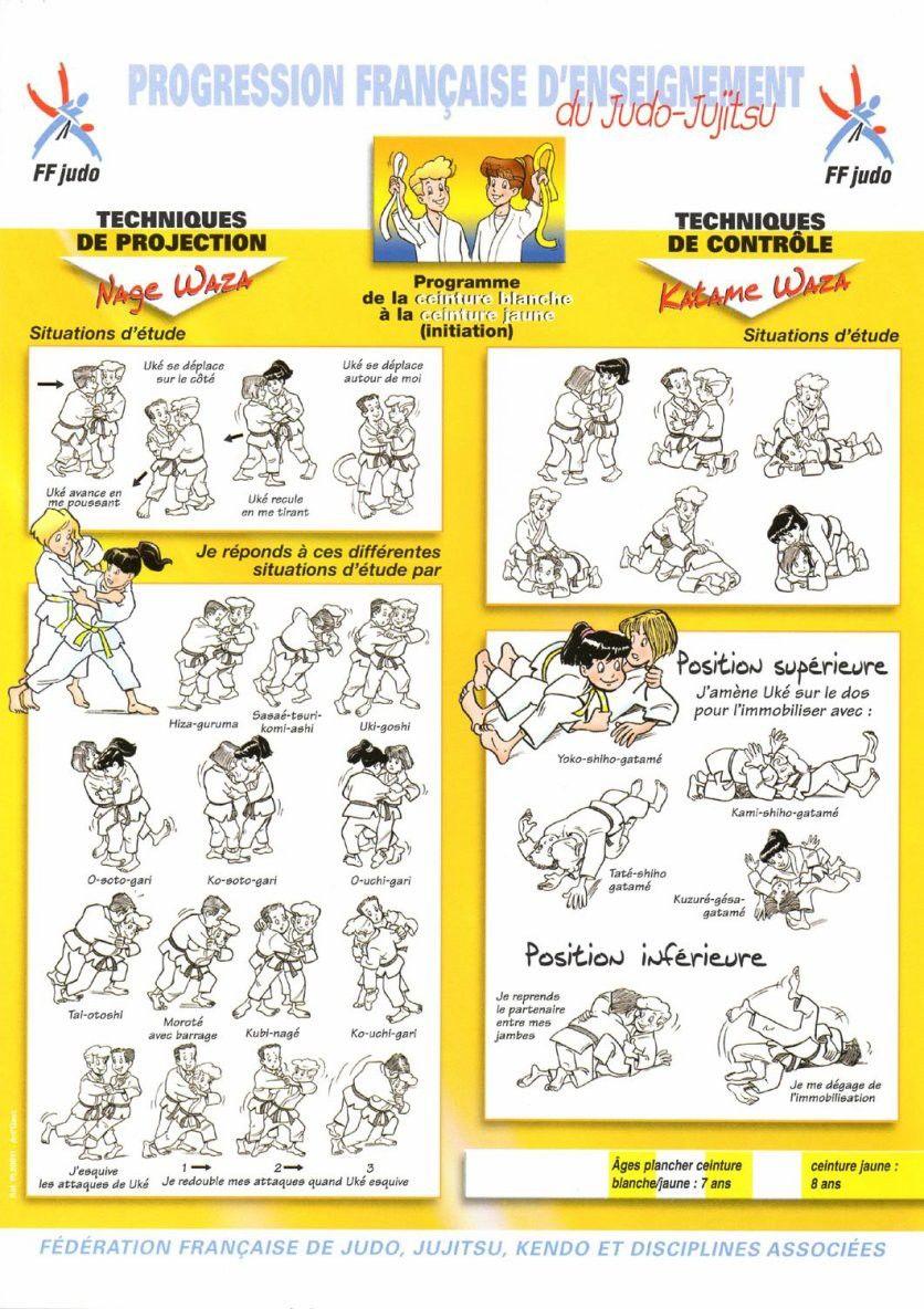 5abd186e9b7f FFJDA - techniques par ceintures Ju Jitsu, Martial Arts Techniques, Black  Belt, Judo