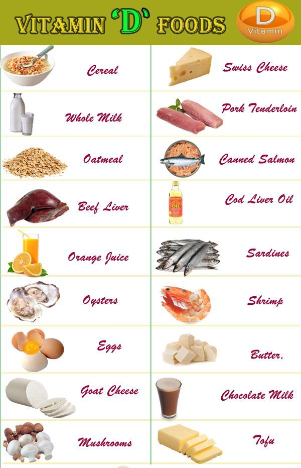 List of vitamin d rich foods. Health benefits of vitamin D ...