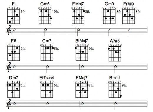 Song Chord Charts Erkalnathandedecker