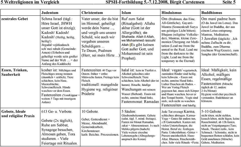 15 Staatsbürgerschaft Im Arbeitsblatt Der Gemeinschaft | Bathroom ...