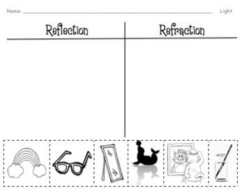 Refraction and Reflection Worksheet / Activity Sheet