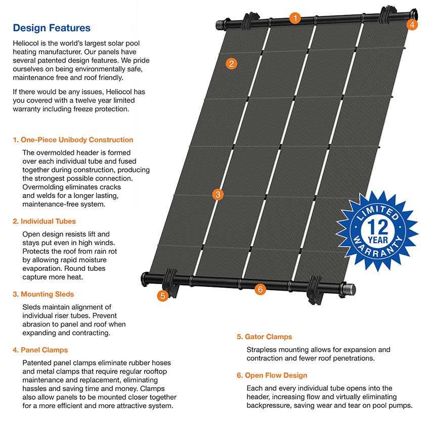 Heliocol Features Comparison Solar Panels Pool Solar Panels Solar Pool Heater