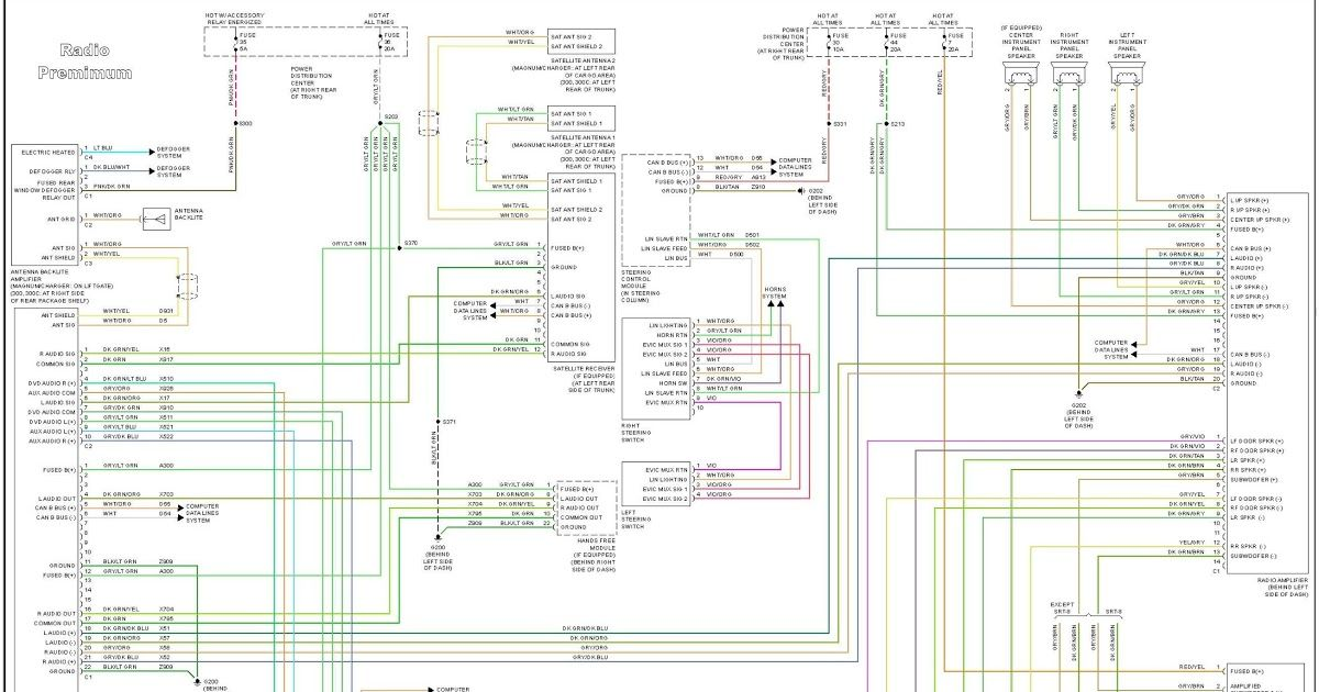 Pin On Diagram New Golf 4 1 9 Tdi Wiring Diagram Diagram Diagramsample 2005 Ford Excursion Fuse Diagram Di 2020 Wiring Diagram For 1995 Jeep Grand Cheroke In 2020