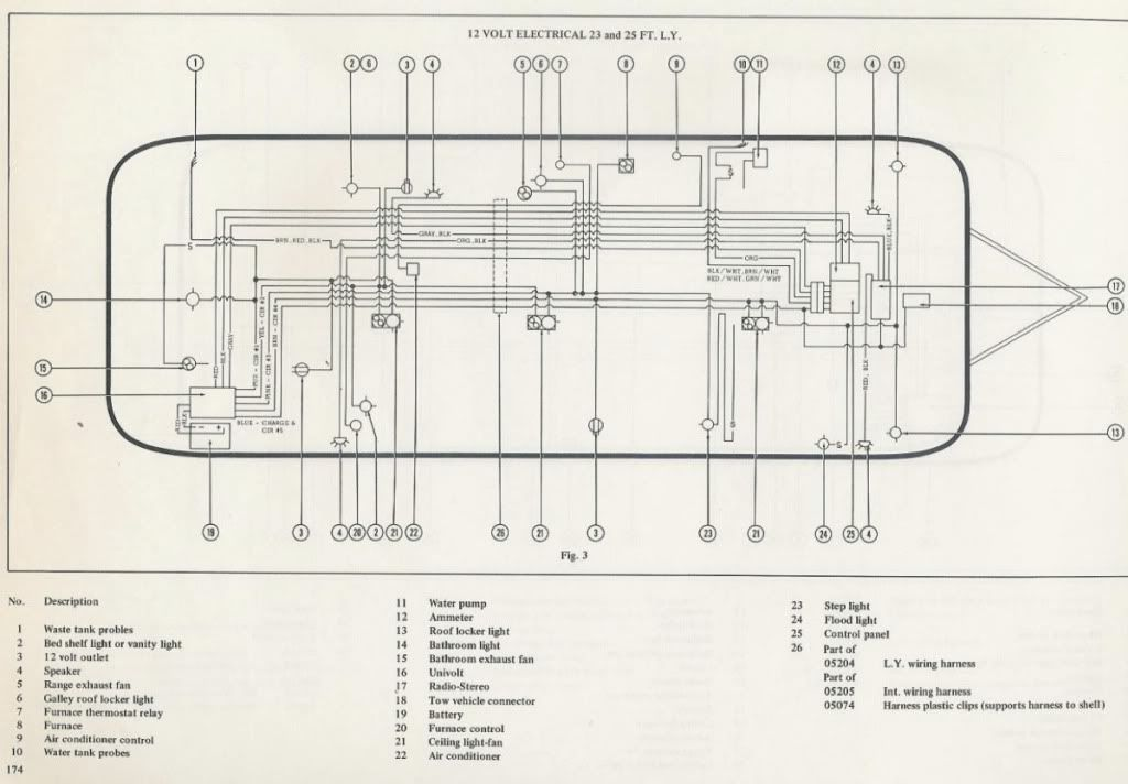 1973 airstream wiring diagram wiring schematic 1972 20ft safari rh pinterest com 1972 Ambassador Airstream Plumbing Diagram Airstream Panel Diagram