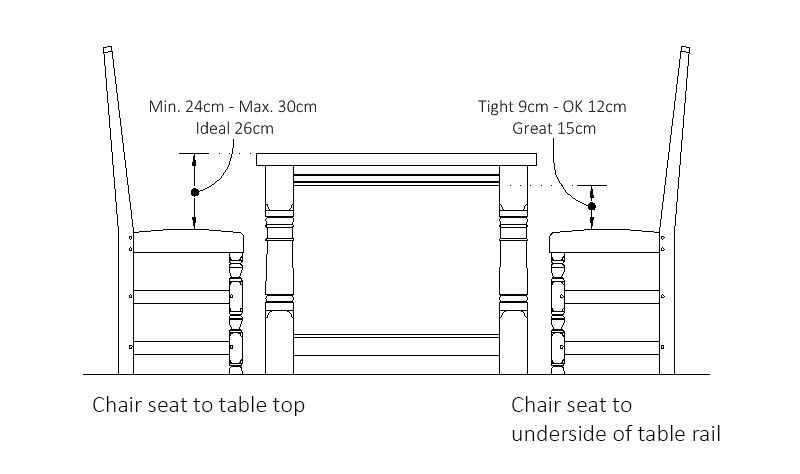 Minimum and maximum workable dining table and chair for Standard dining room table height