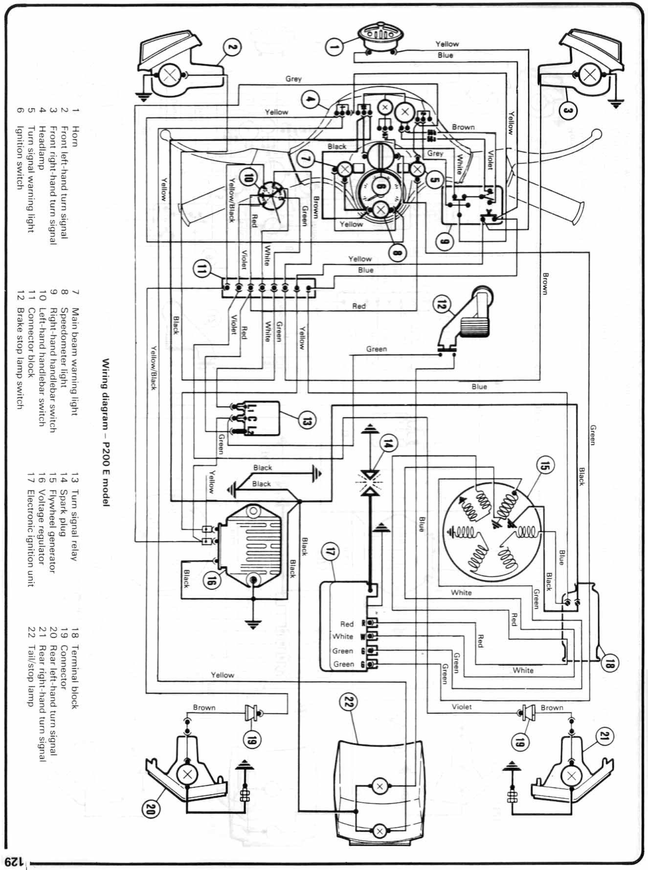 Unique Lambretta Ac Wiring Diagram Diagramsample Diagramformats