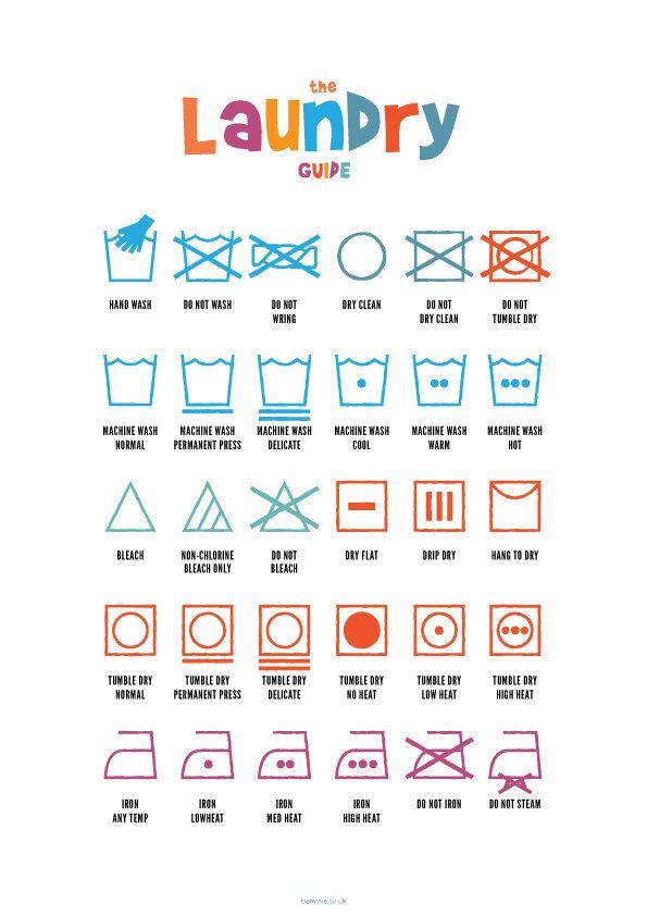 Laundry Symbol Chart Printable Print Our House Pinterest