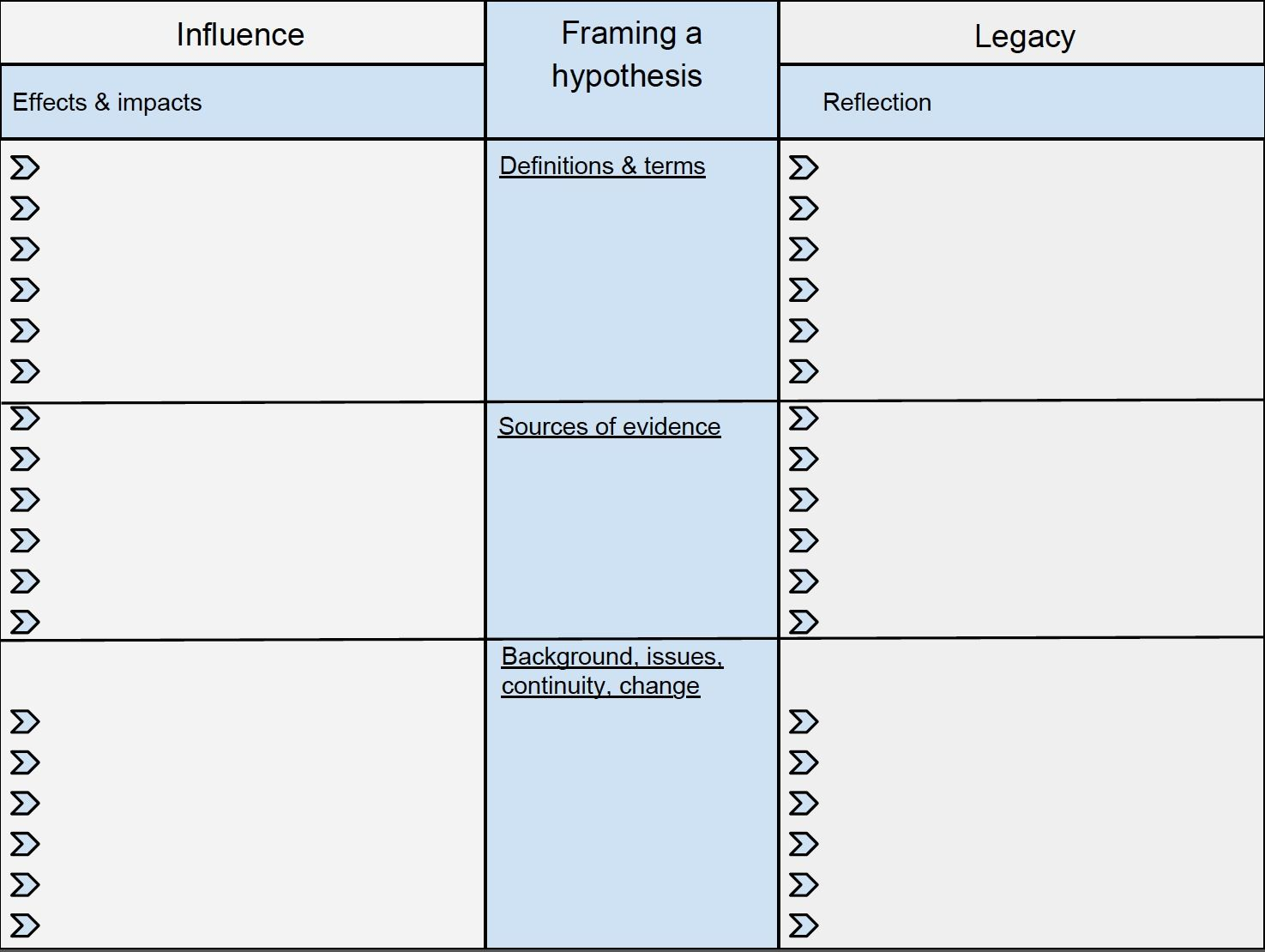 Framing A Hypothesis History Worksheet Template