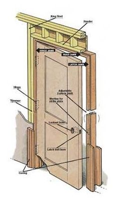 How To Install A Prehung Door Prehung Doors Home Repairs Diy Home Improvement