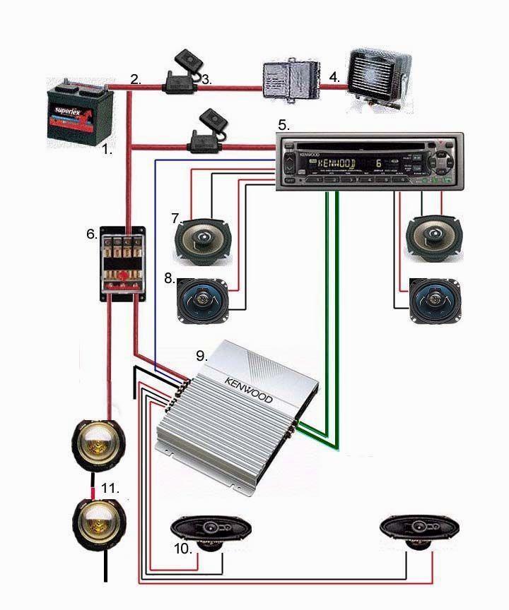 Car sound system diagram car audio capacitor sound