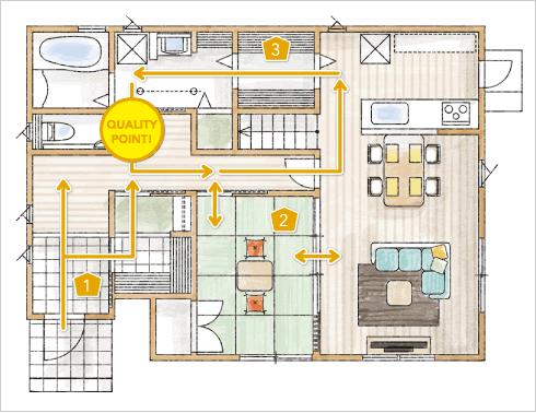 充実標準仕様 コミコミフル装備の家 トレジャーホーム 三重県の高