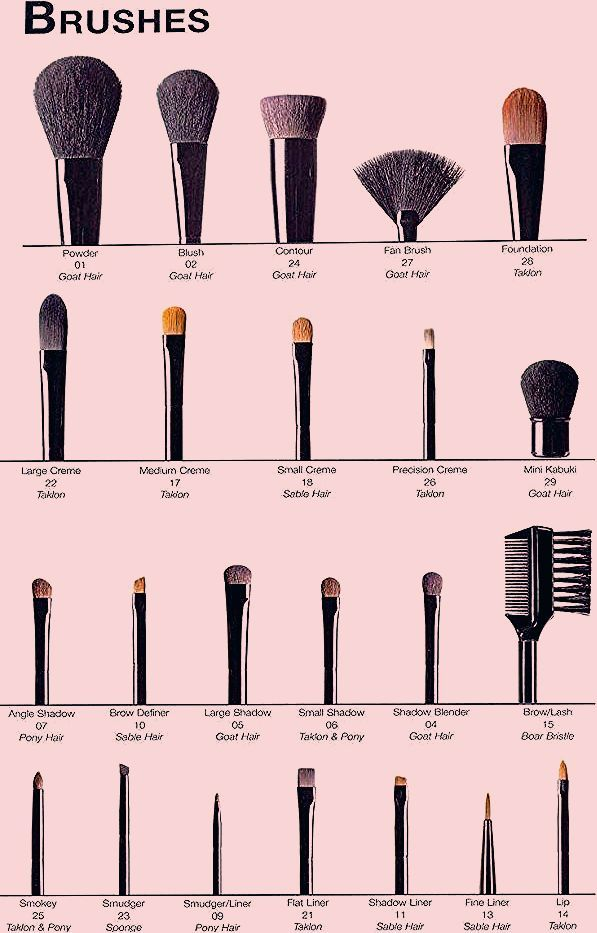 Photo of How to Clean Makeup Brushes at Home