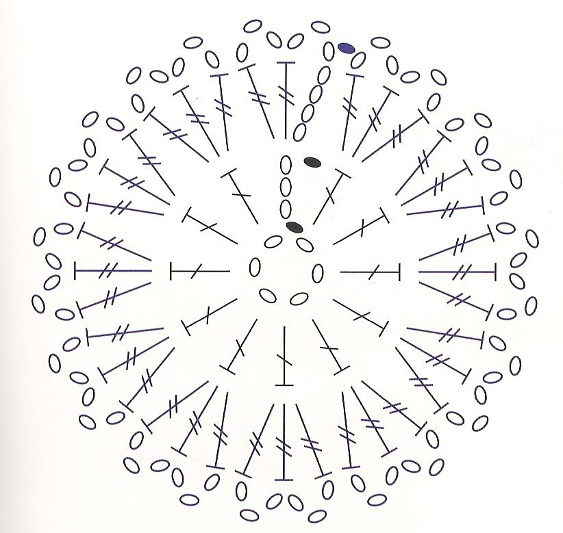 patron fleur crochet gratuit - Recherche Google | crochet coasters ...