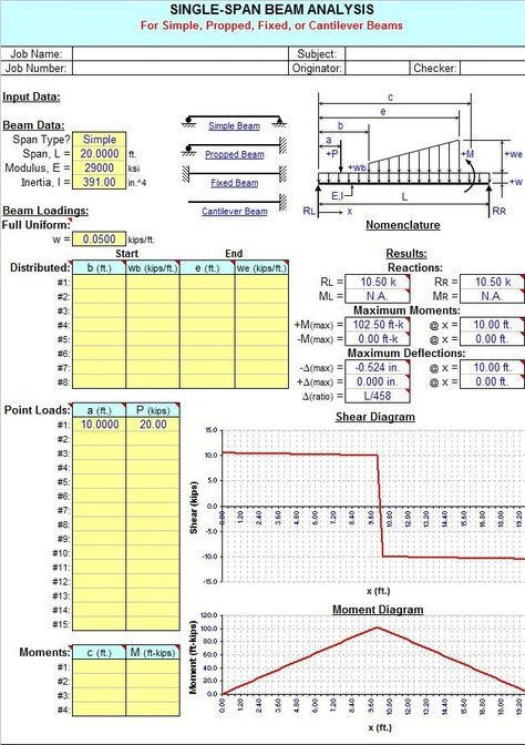 BEAMANAL is a MS-Excel spreadsheet workbook for the analysis of - electrical engineering excel spreadsheets