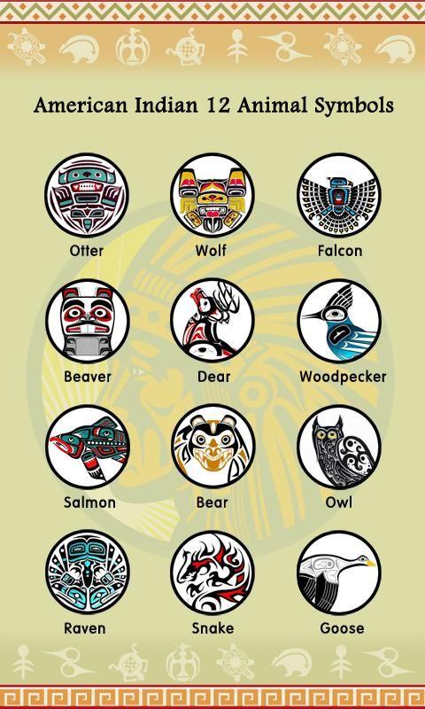 Native American Zodiac Sign Google Search Universe Pinterest