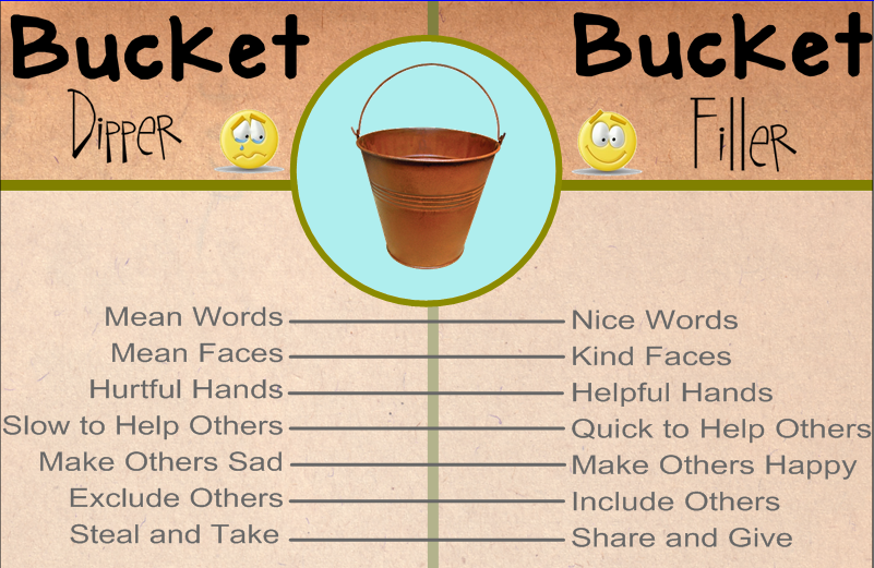 great reminder of bucket filling/dipping