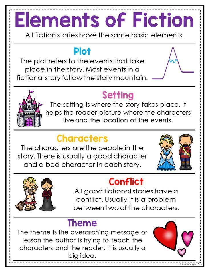Story Elements Posters Reading anchor charts, Story