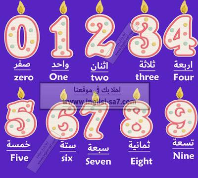 الأرقام بالإنجليزي من 1 إلى 20 مع الترجمة والنطق بالعربي In 2021 Four Two Seventh