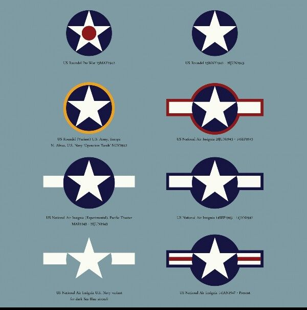 f77fe7ee7 Us roundel. Us roundel Air Force Tattoo, Ww2 Aircraft, Military Aircraft, Military  Insignia ...