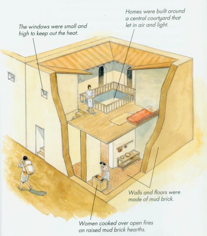 Sumerian House Buildings Structures Pinterest Sumerian