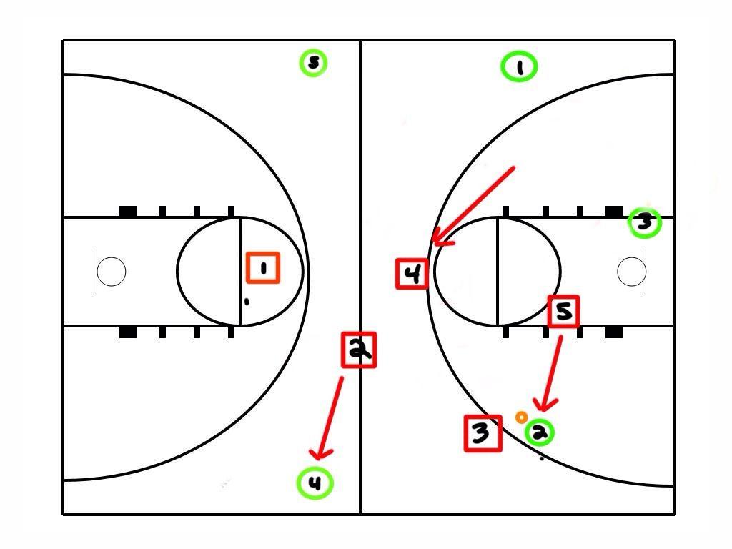 Diamond 1 2 1 1 Full Court Zone Trap