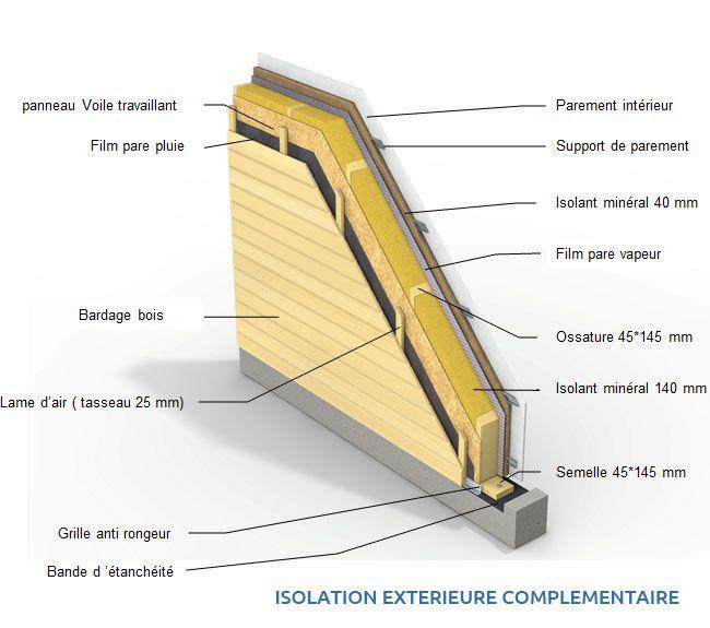 Gipen systemes constructifs professionnels ossature - Ossature bois technique ...