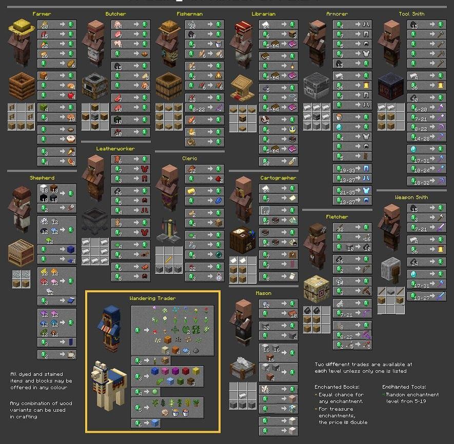 65ecc84b5058d140dd17d37af8bfac47 - Minecraft Rezepte